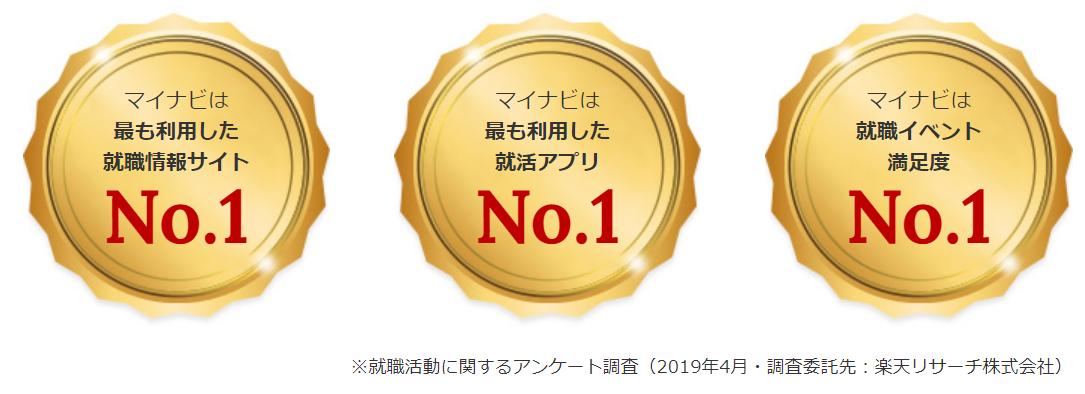 マイナビ 新卒サイト3つのNo.1